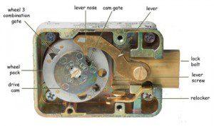 safe lock parts